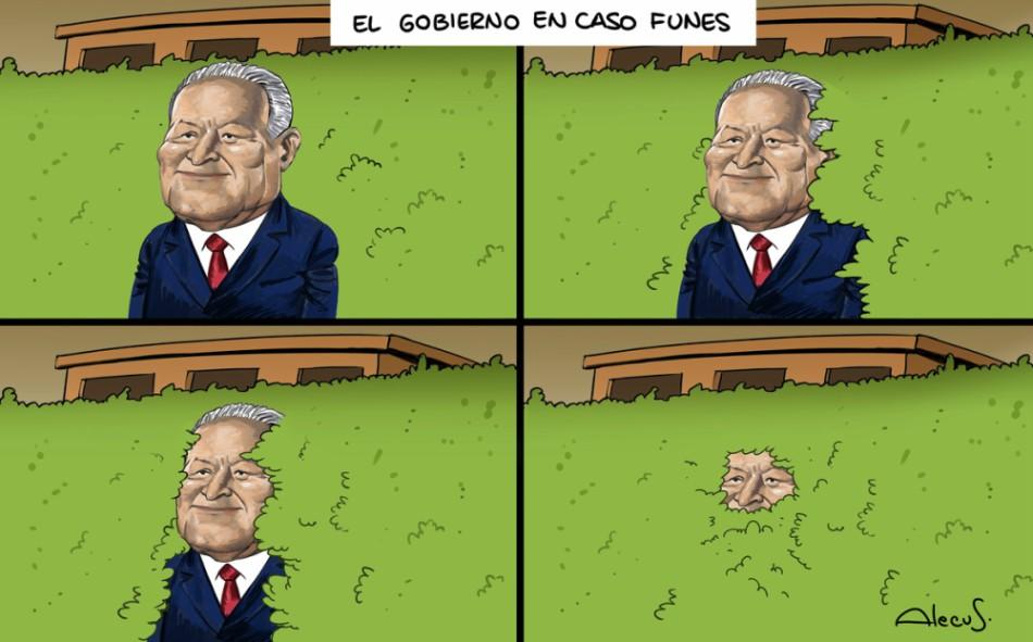 El Gobierno en Caso Funes